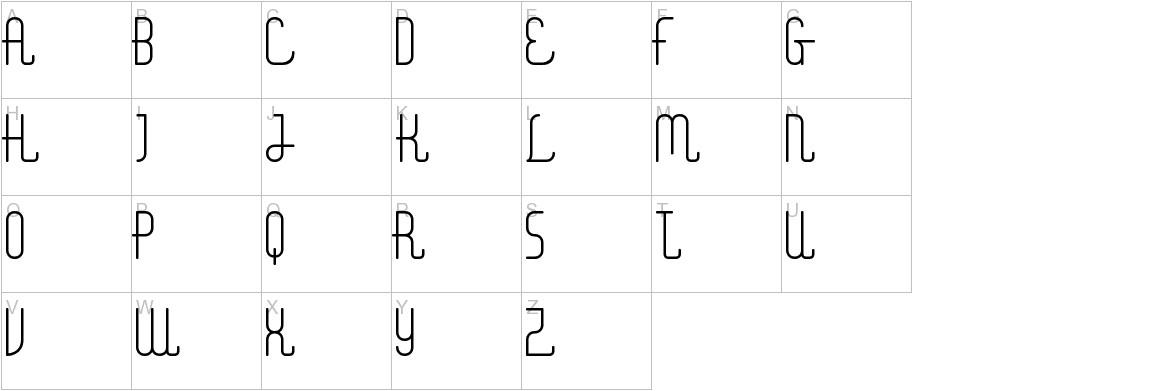 Digital Kauno fenotype uppercase