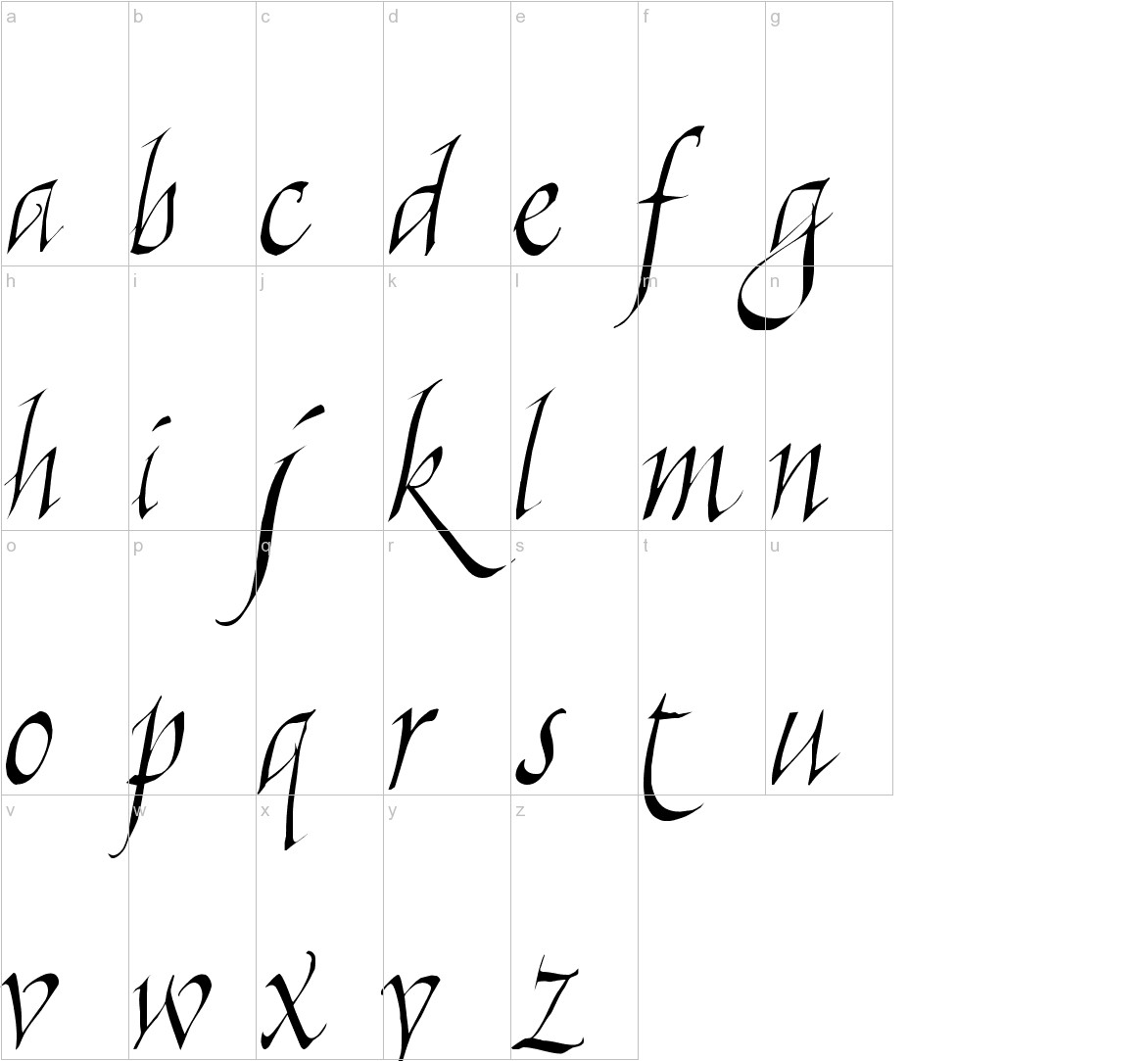 Killigraphy lowercase