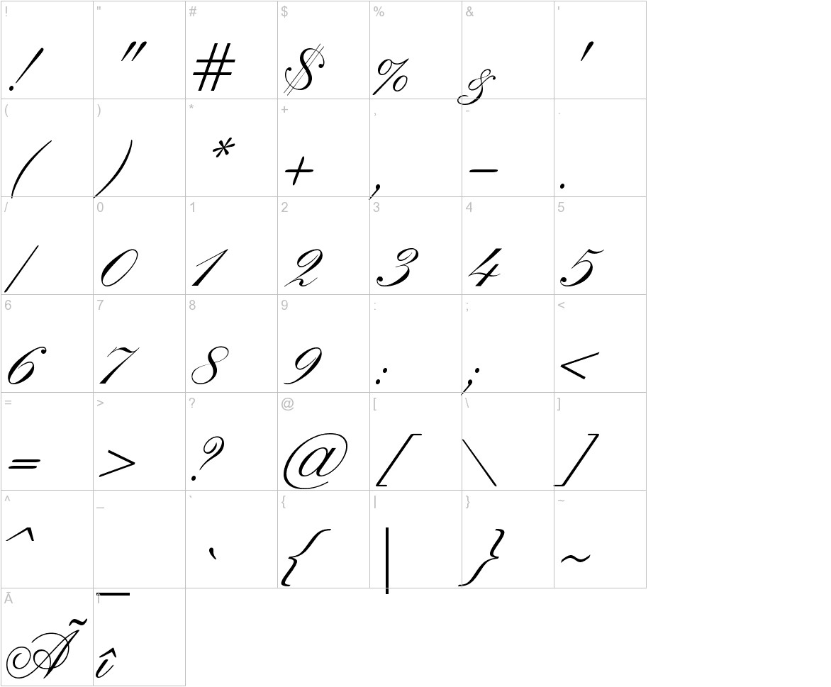 Old Script characters