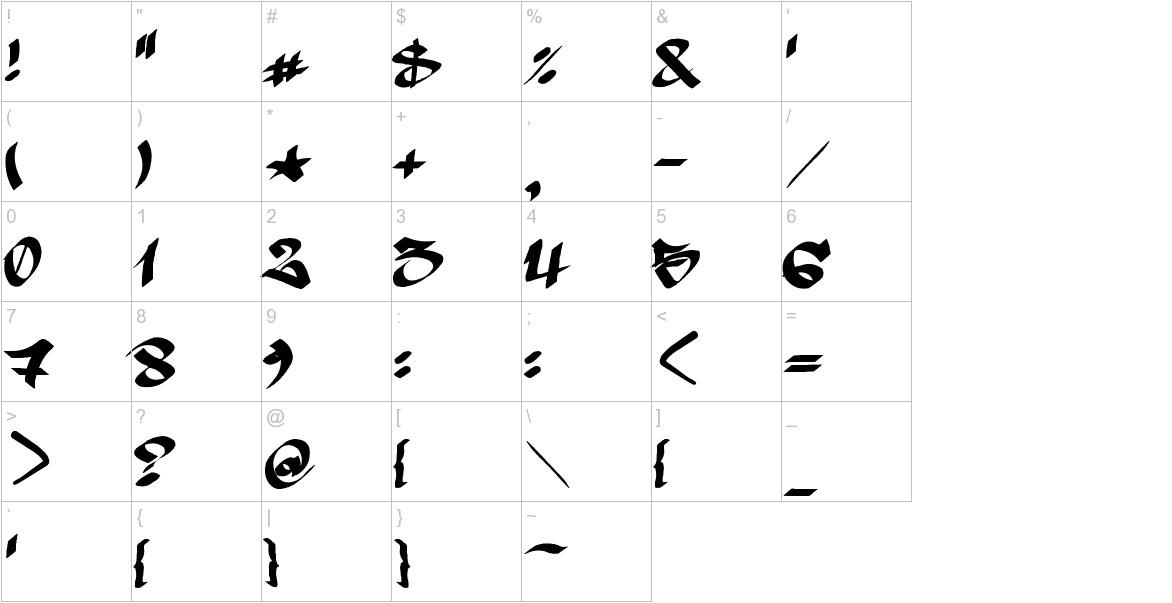 Searfont characters