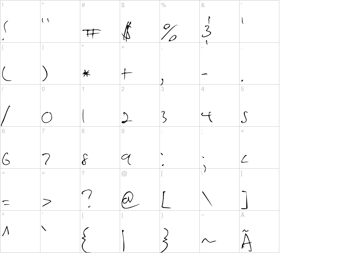 Vadim's Writing characters