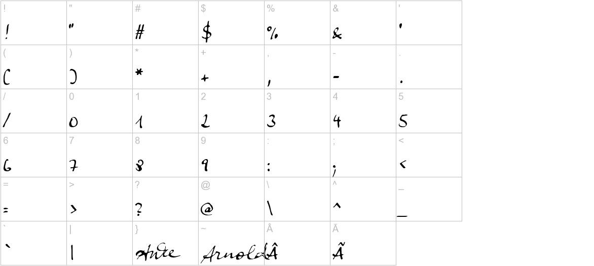 Anke Calligraphic FG characters