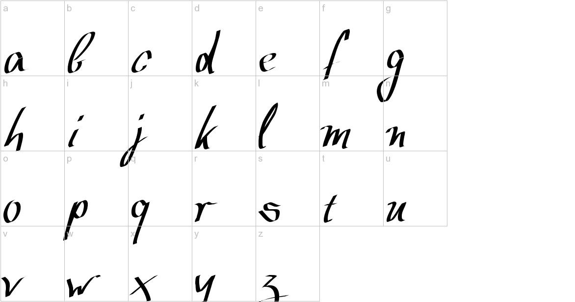Wolgast Script lowercase