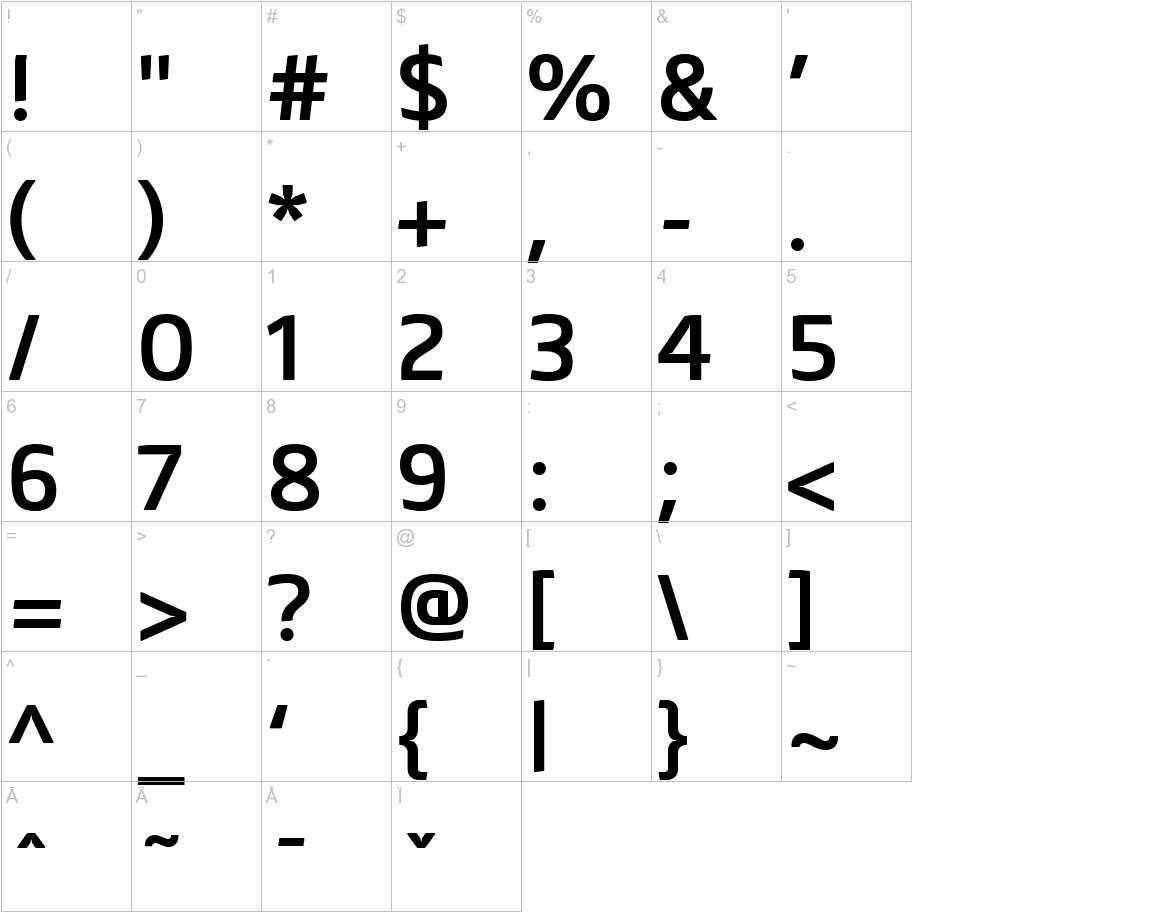 Mentone SemiBold characters