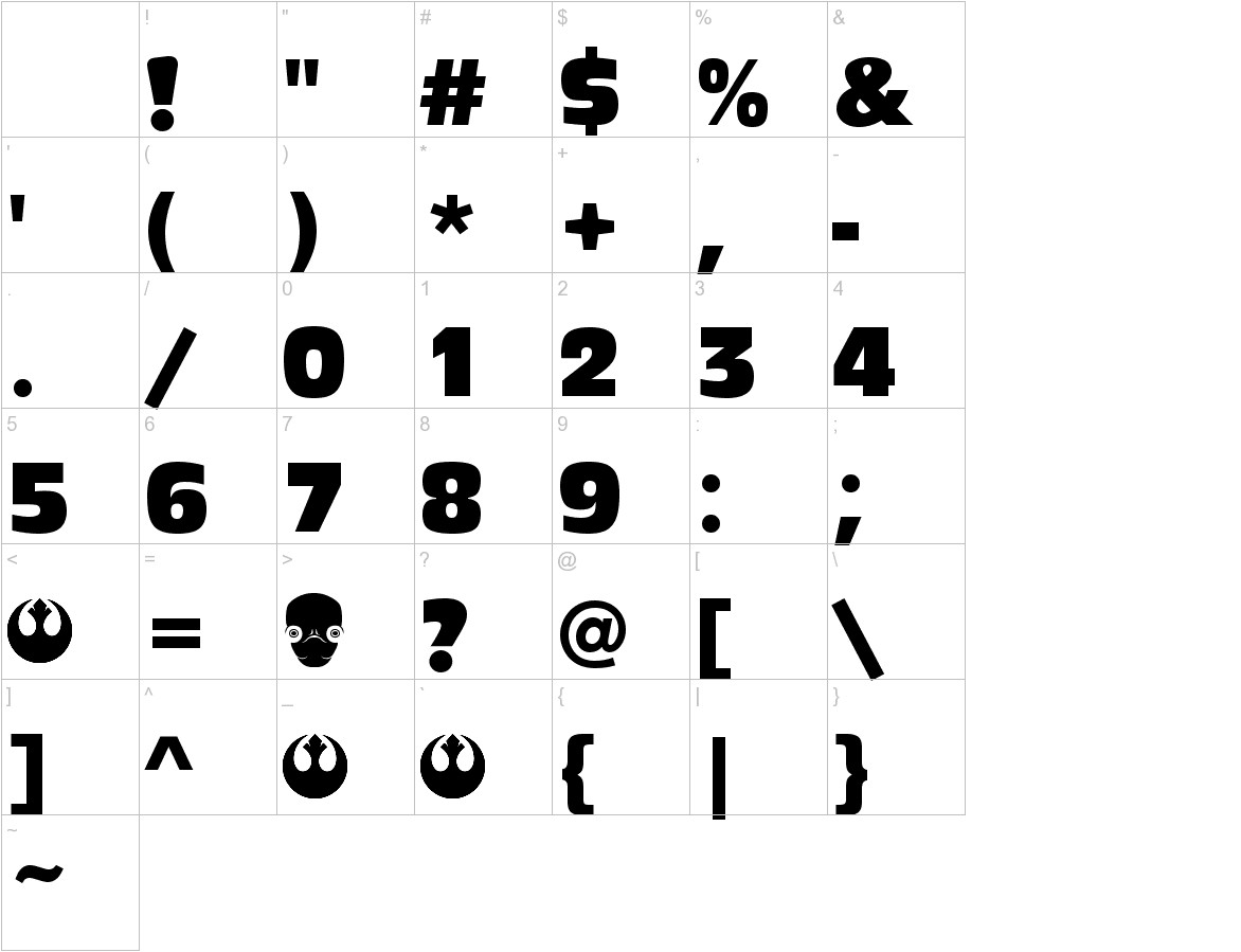 Ackbar characters