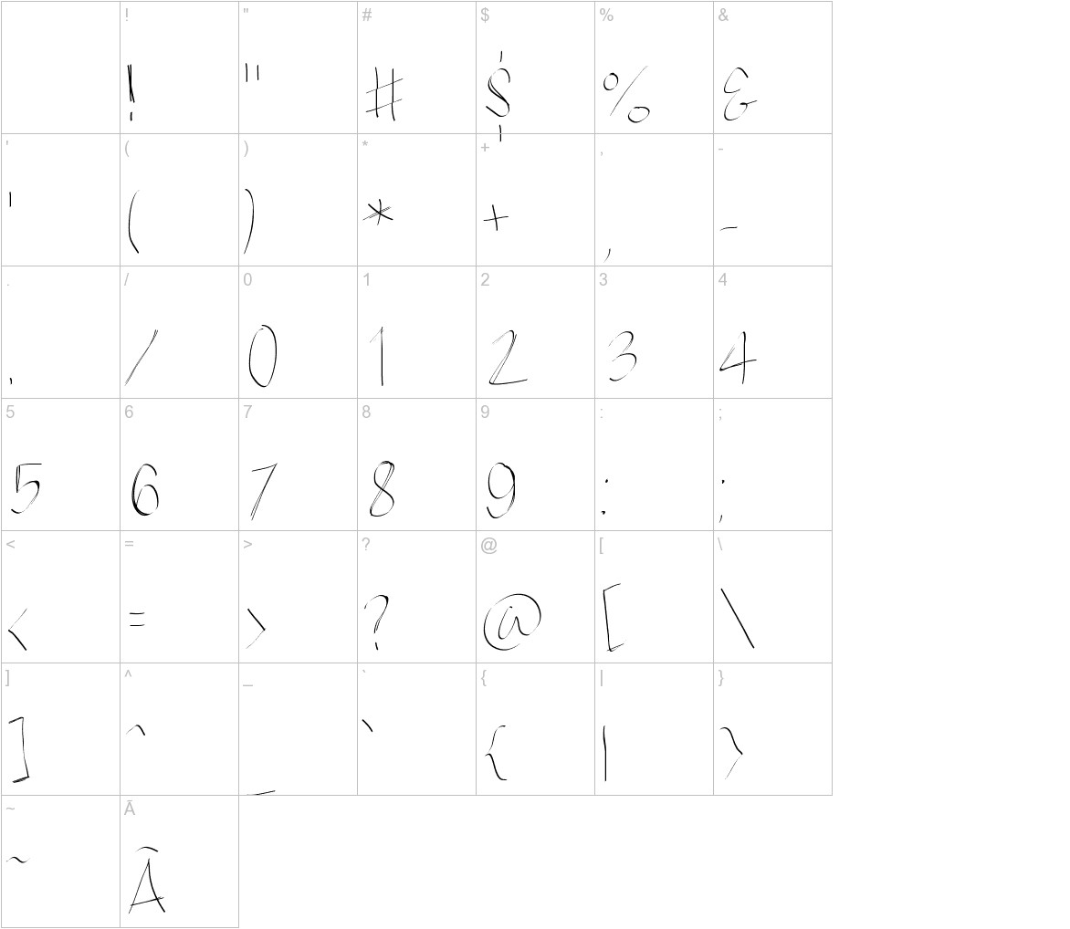 Alban characters