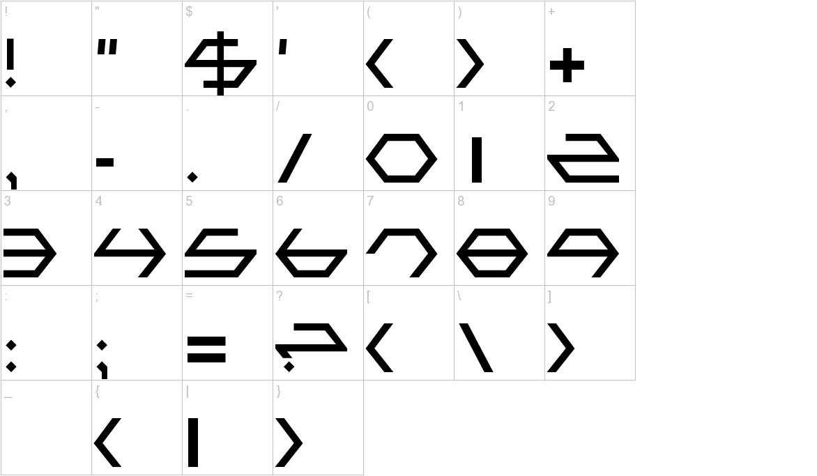 Gammasentry characters