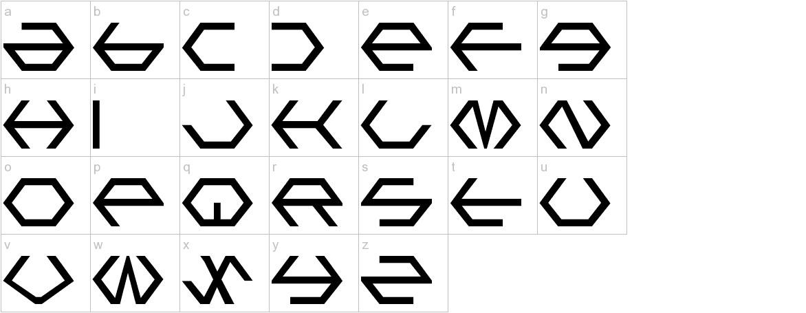 Gammasentry lowercase
