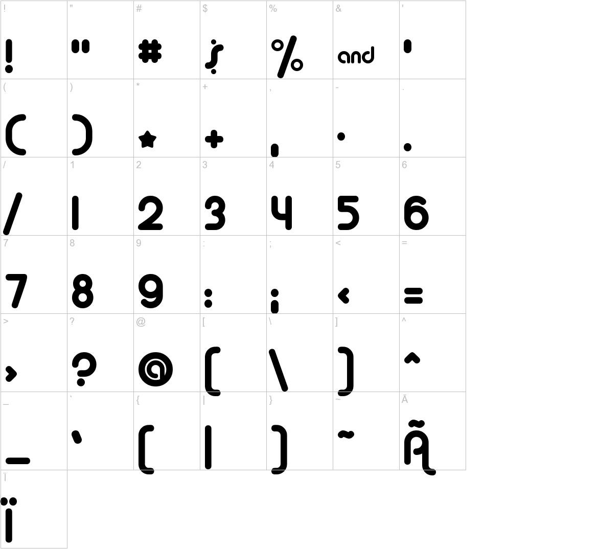Alba characters