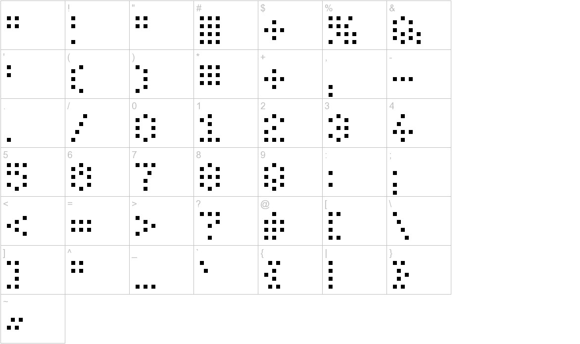Bit Dotted characters