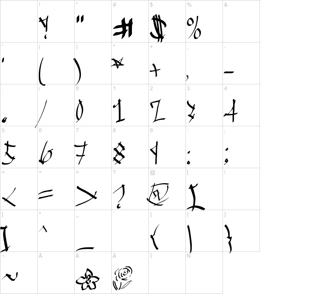 Chinese Calligraphy characters