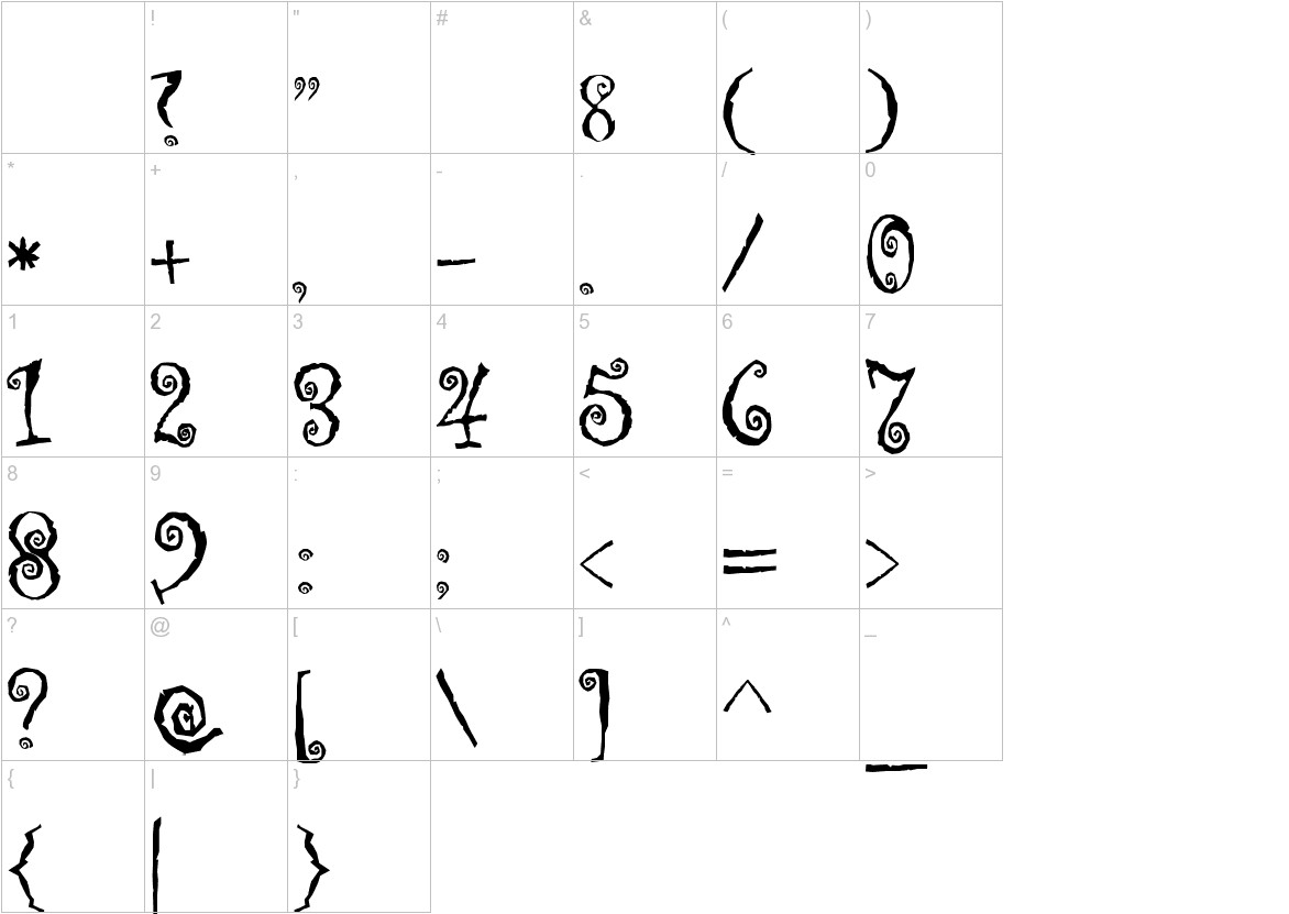 Corps-Script characters