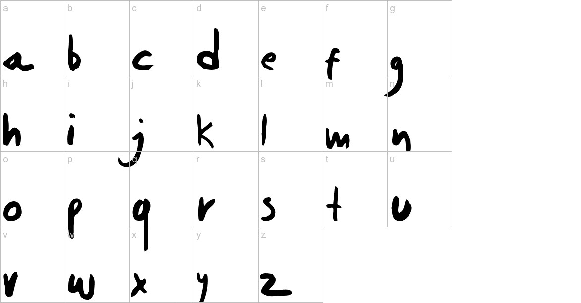 Daniel Werneck's Handwriting lowercase