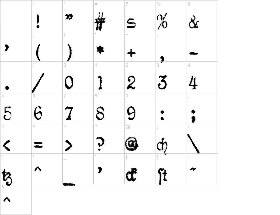 F25 BlackletterTypewriter characters