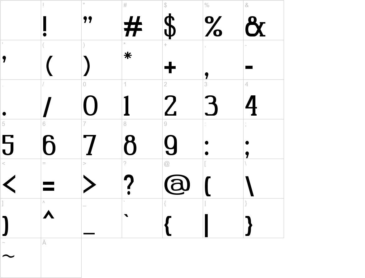Gabriel Serif characters