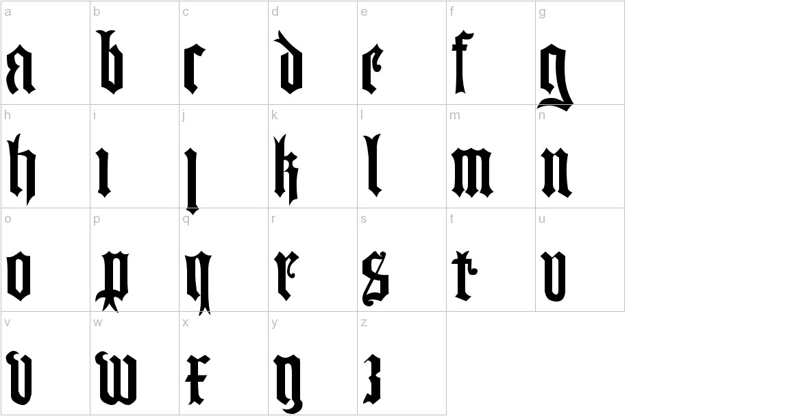 German Blackletters 15th c. lowercase
