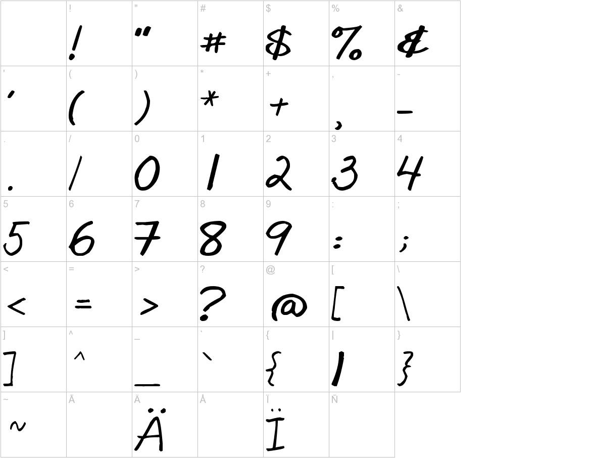 Goobascript characters