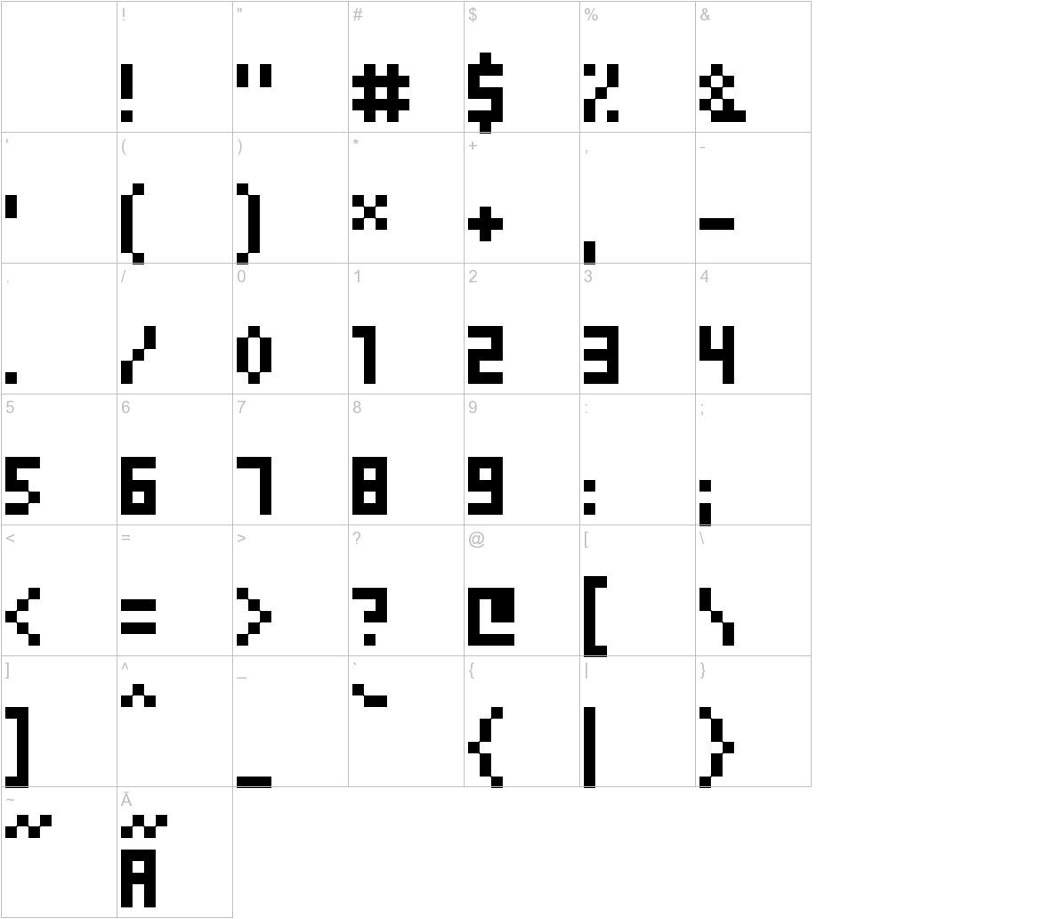 Gosub characters