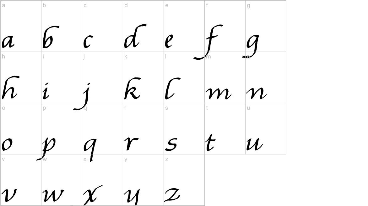 Gourdie Handwriting lowercase