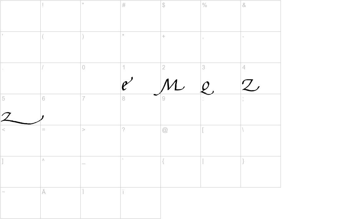 Gourdie Handwriting characters