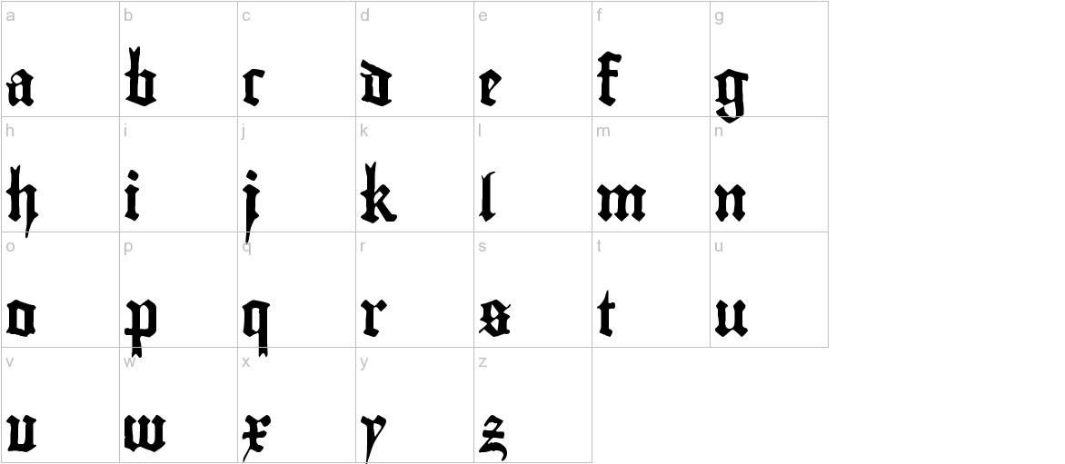 Gutenberg Textura lowercase