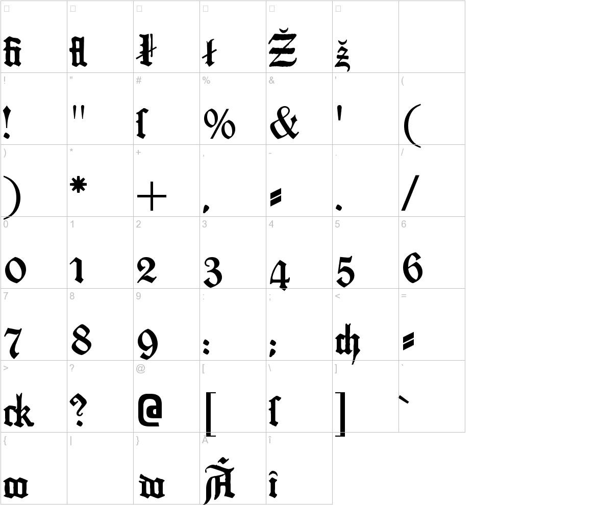 Gutenberg Textura characters