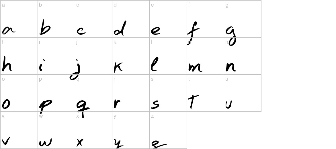 Hand Test lowercase