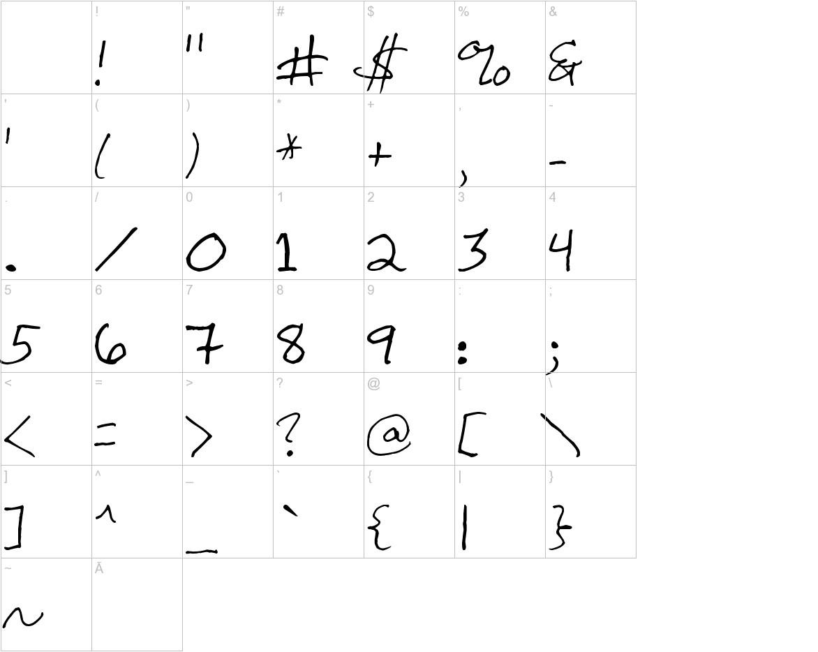 Inkpen Scribble characters