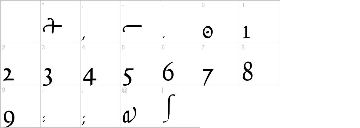 Italian Cursive 16th c. characters