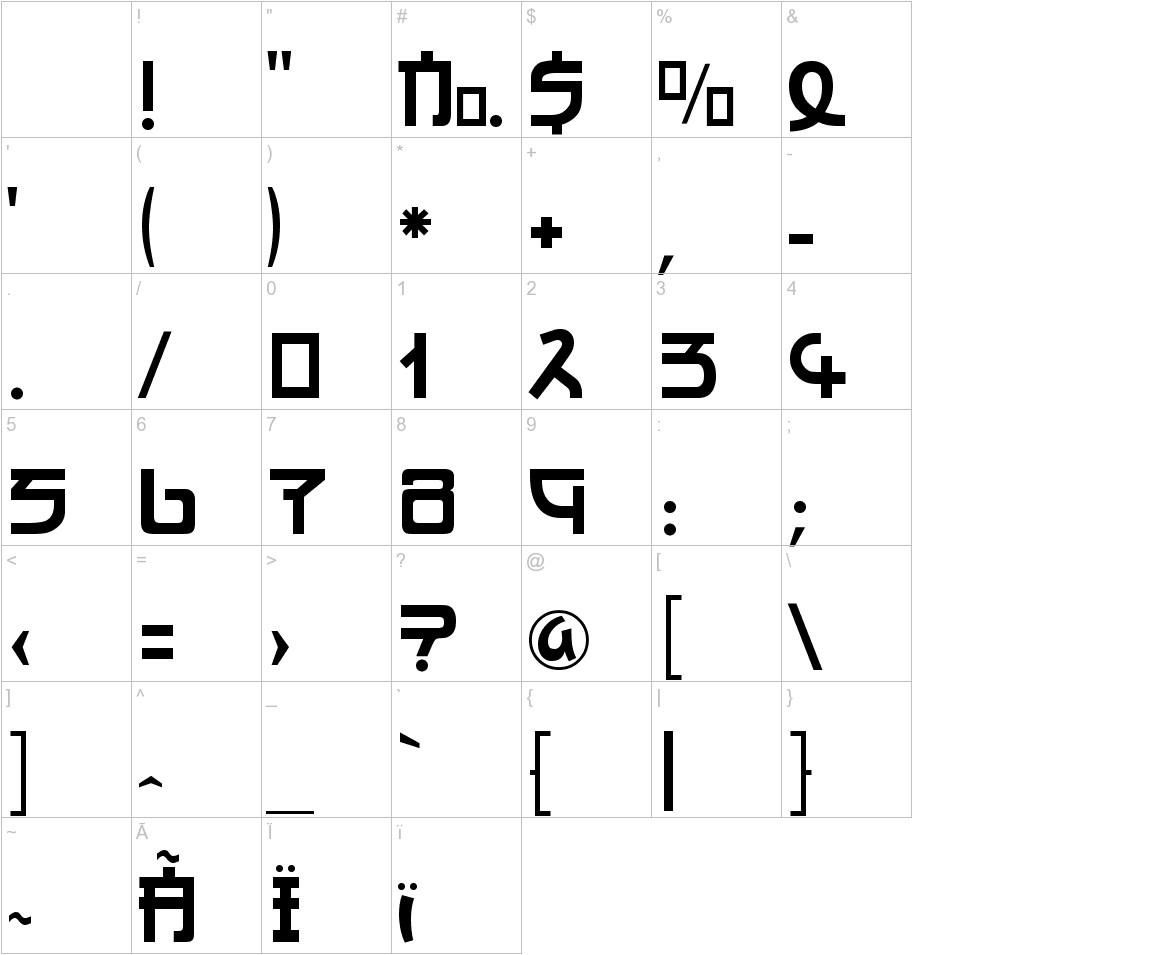 Kato characters