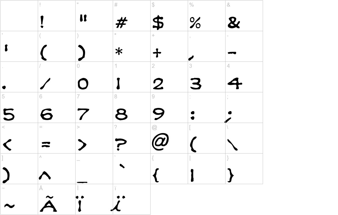 Klee CapScript characters