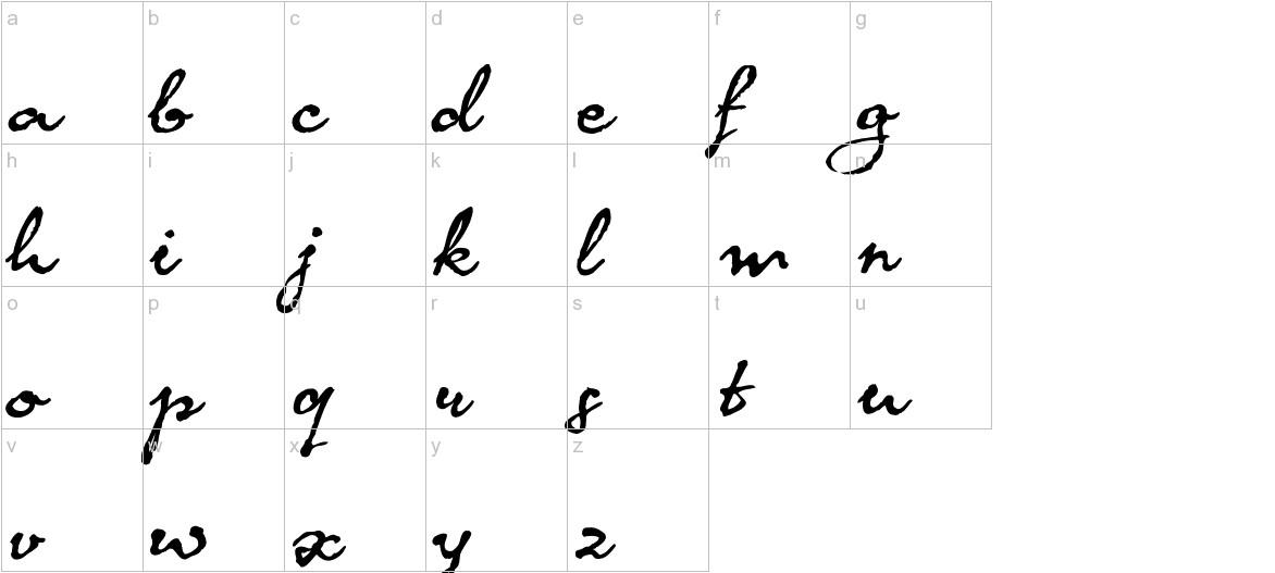 KomaLatin lowercase