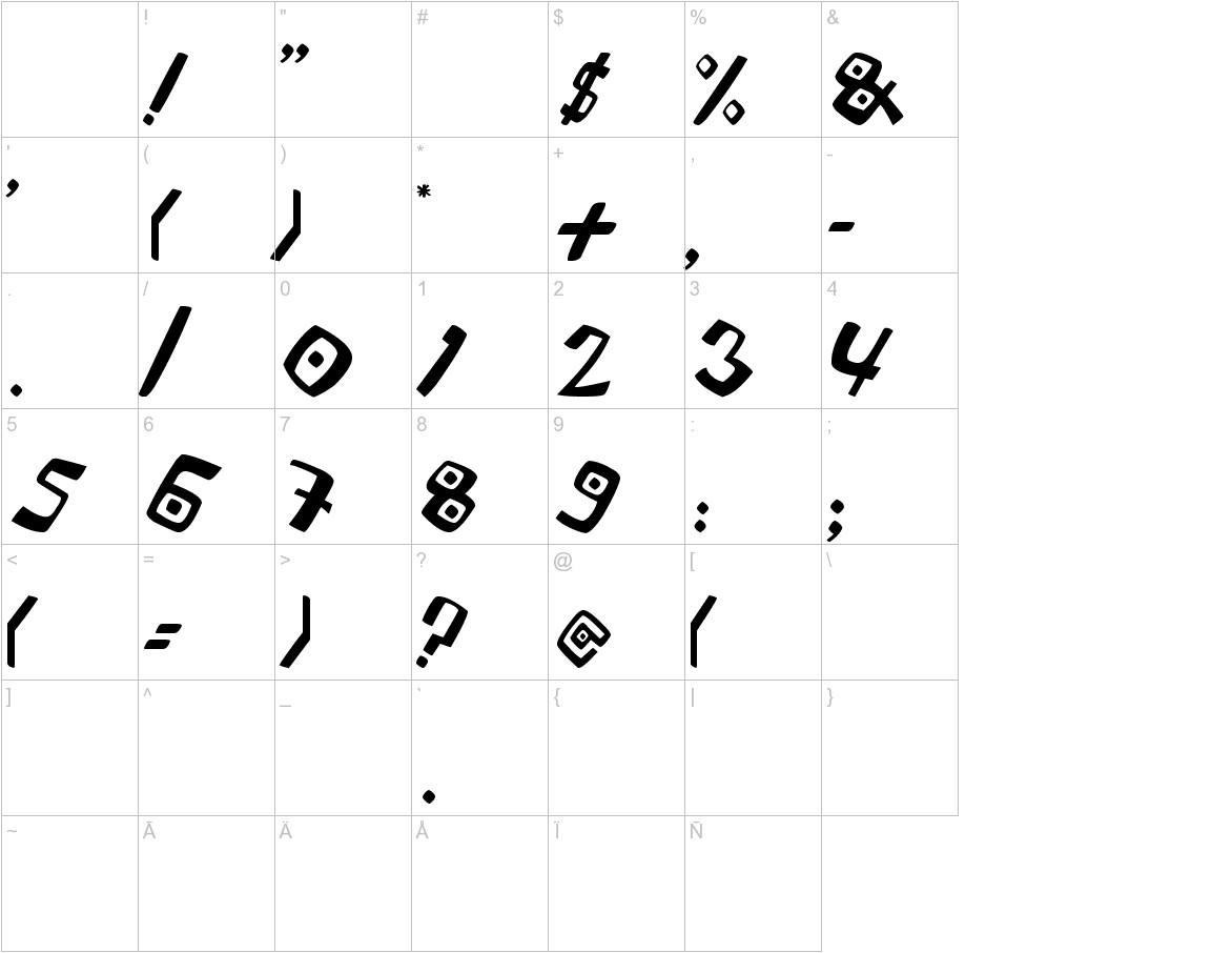 Lontara characters