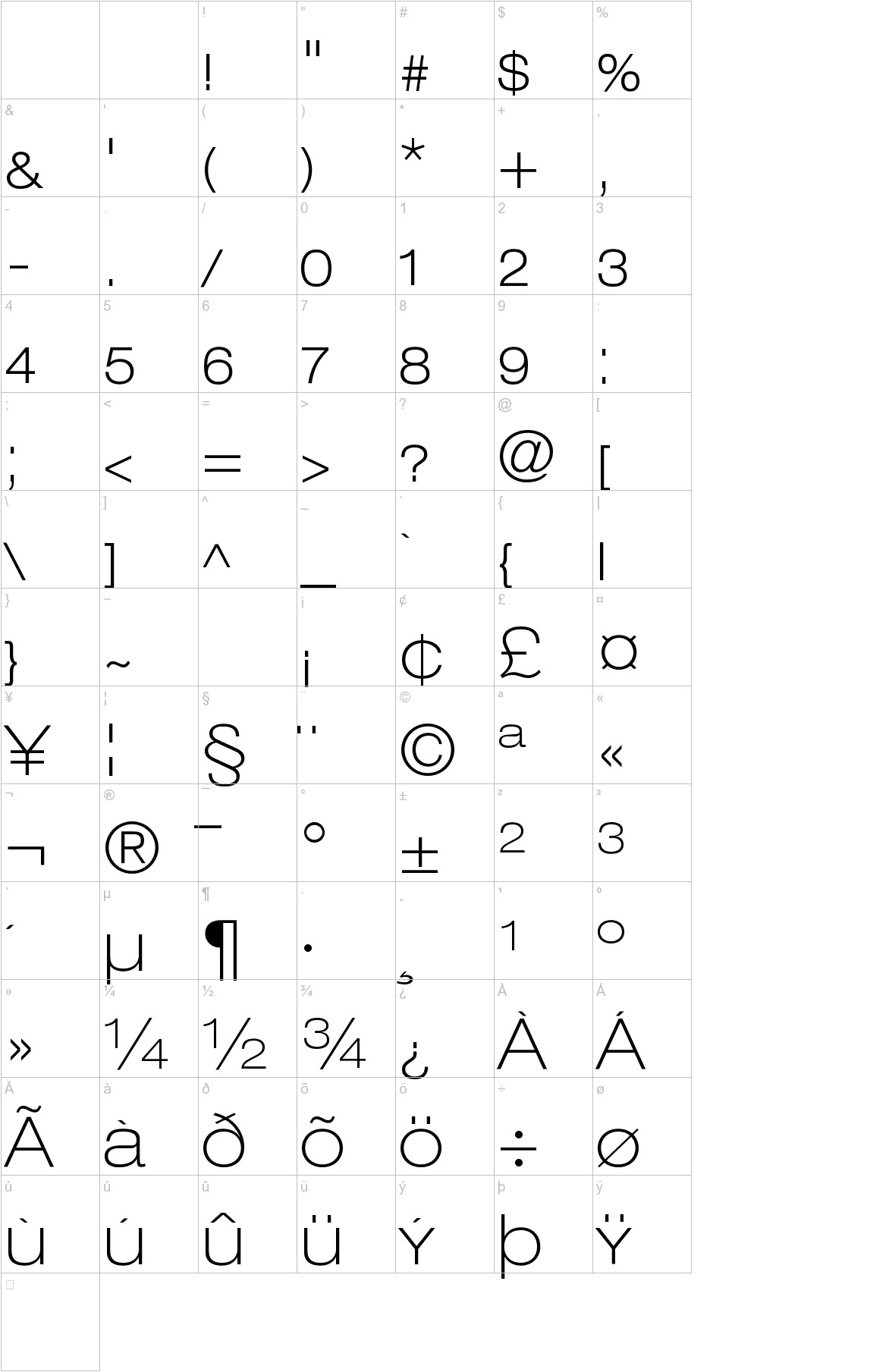 Lowvetica characters
