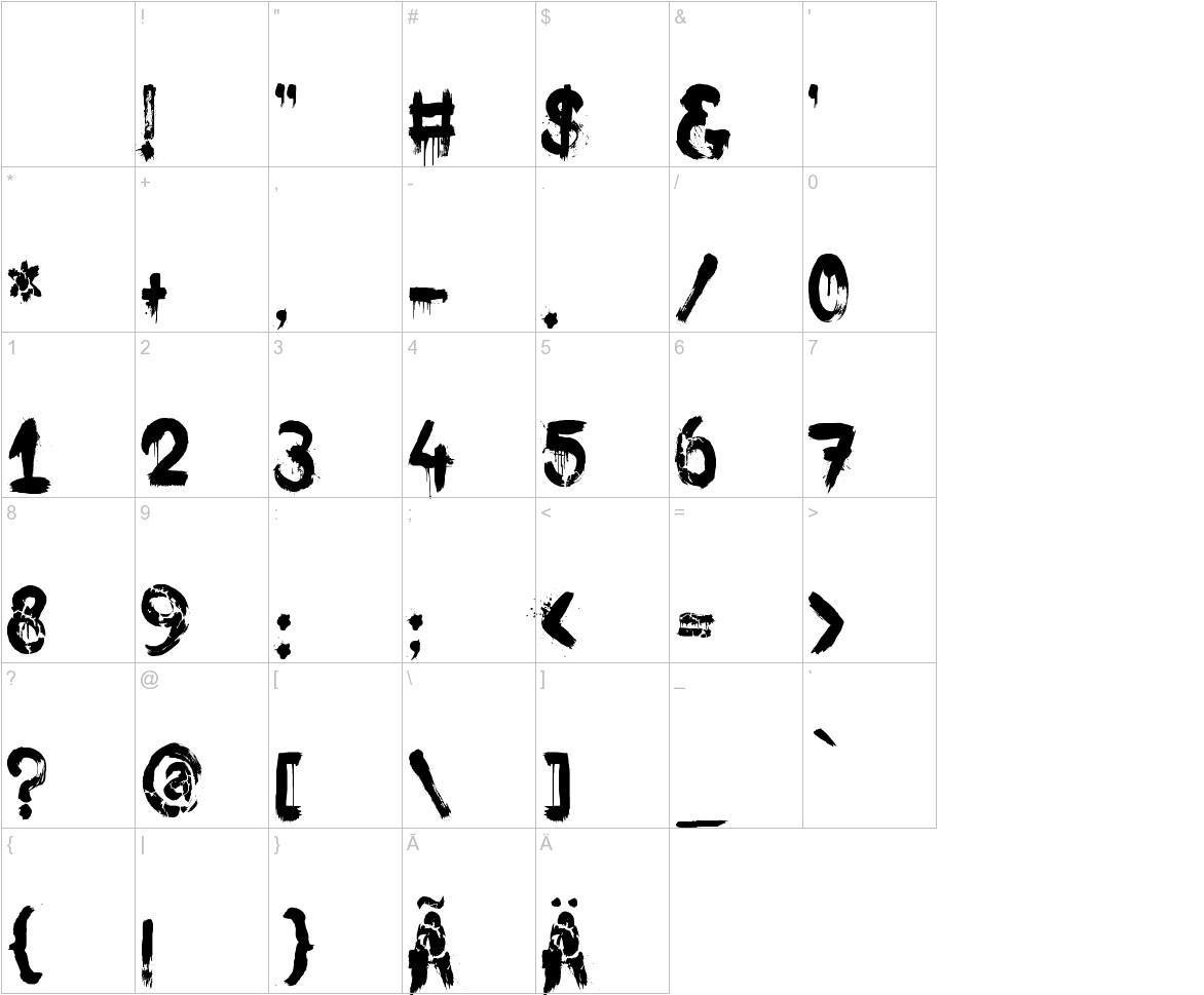 Nightbird characters