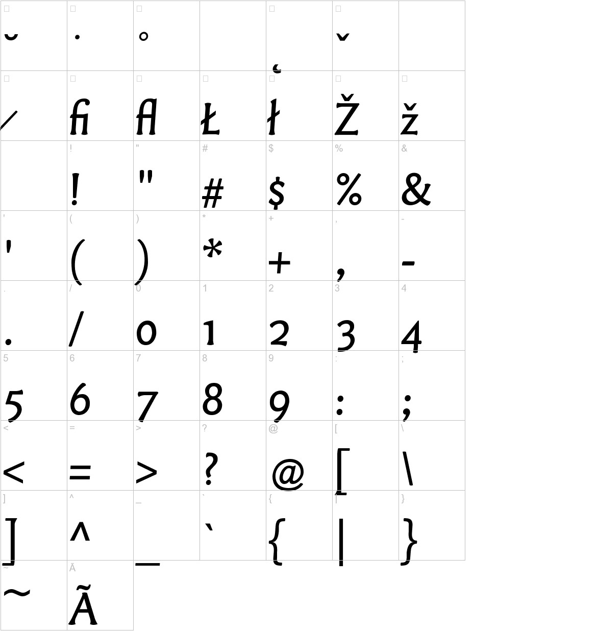OldTypefaces characters