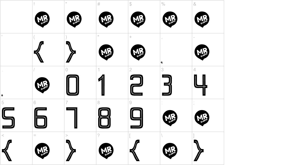 Perforama characters