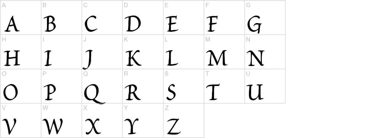 Petitscript uppercase