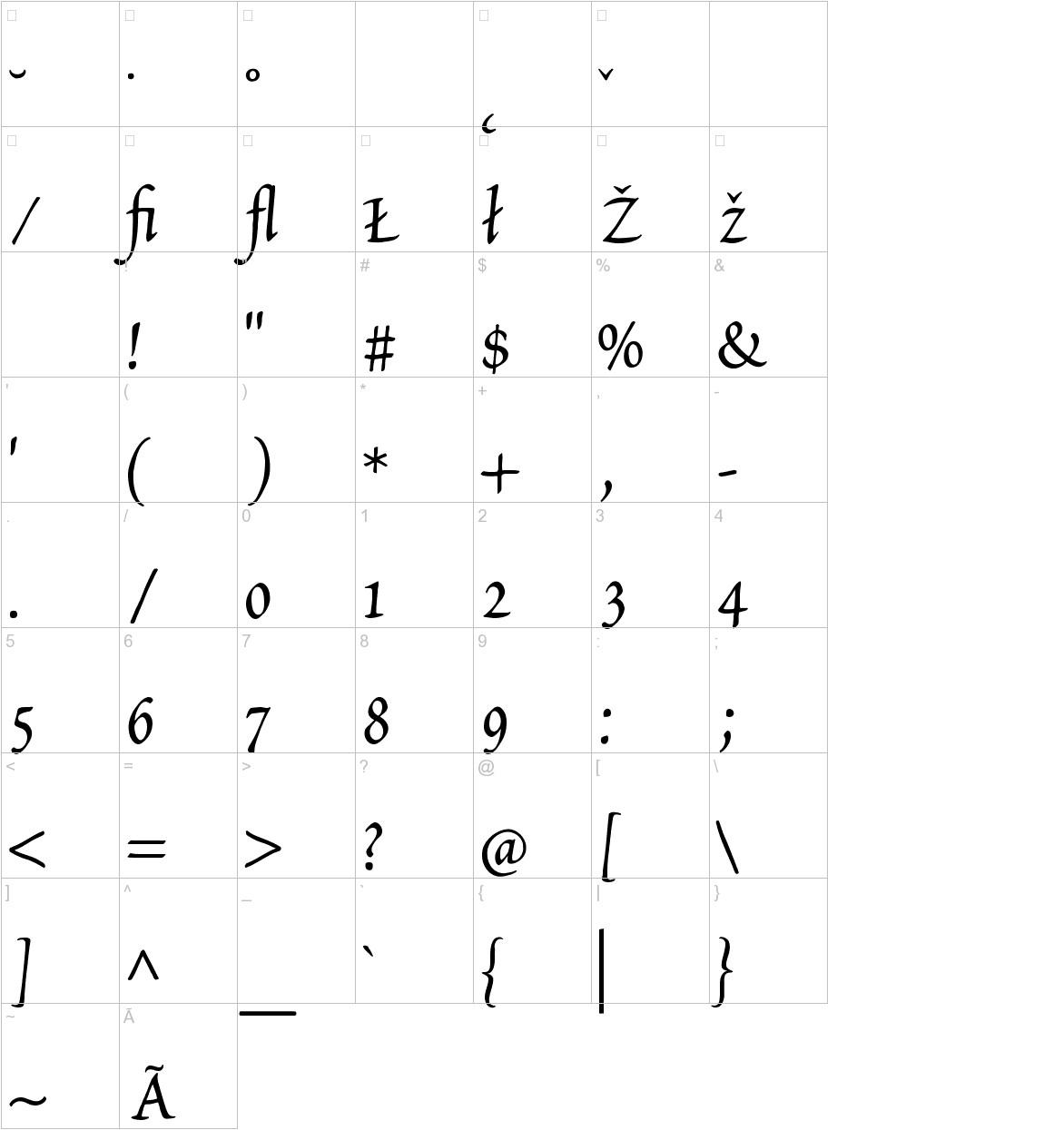 Petitscript characters