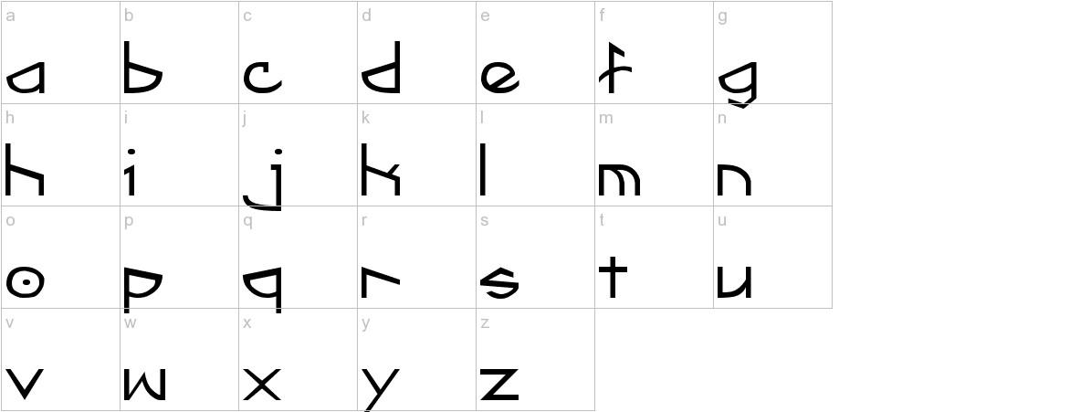 Predacon Beasts lowercase