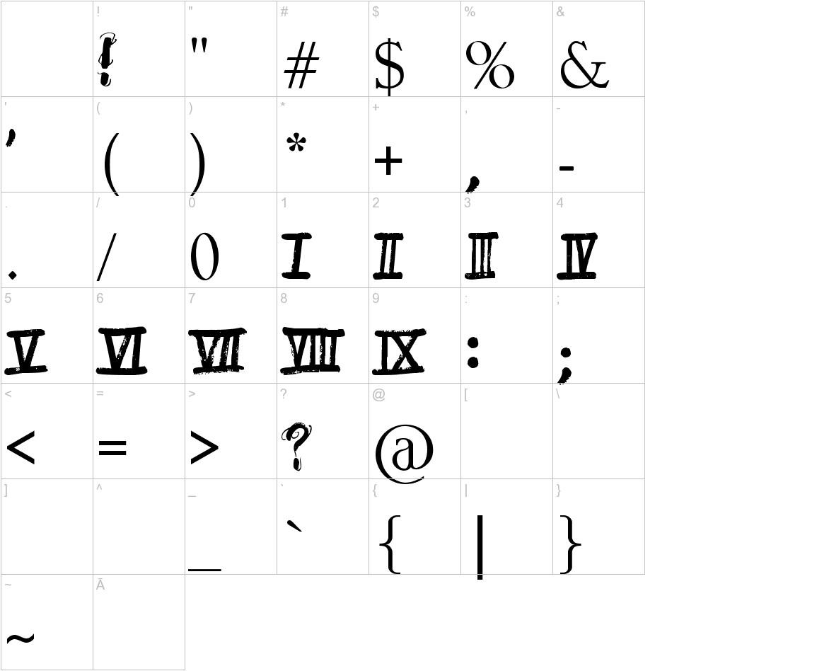 Raslani Ancient Script characters