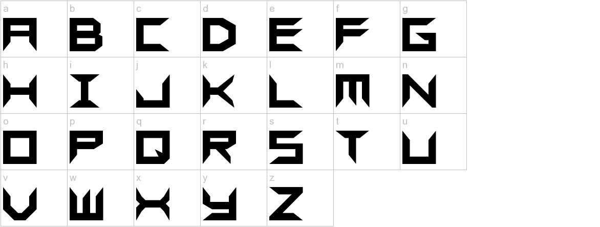 Sharps GF lowercase