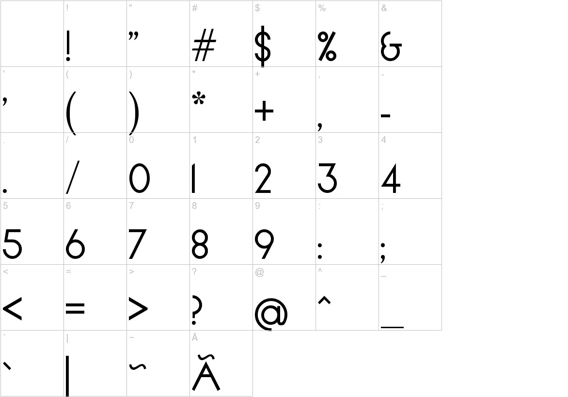 Spyrogeometric characters
