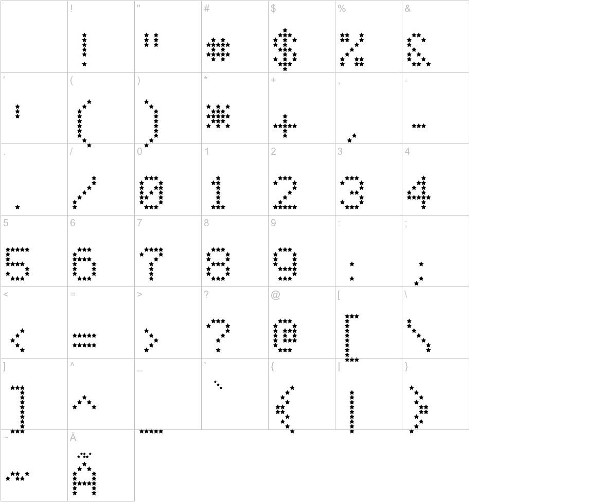 StarryType characters