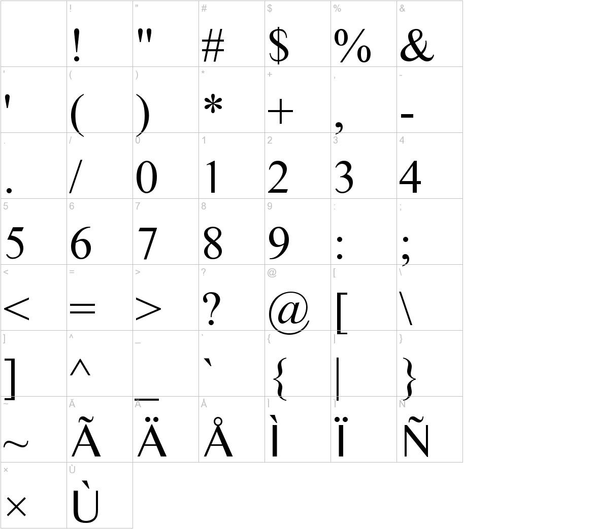 Times Sans Serif characters