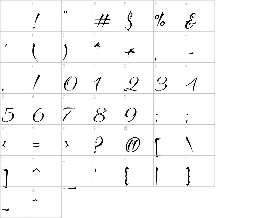 Vtc-NueTattooScript characters