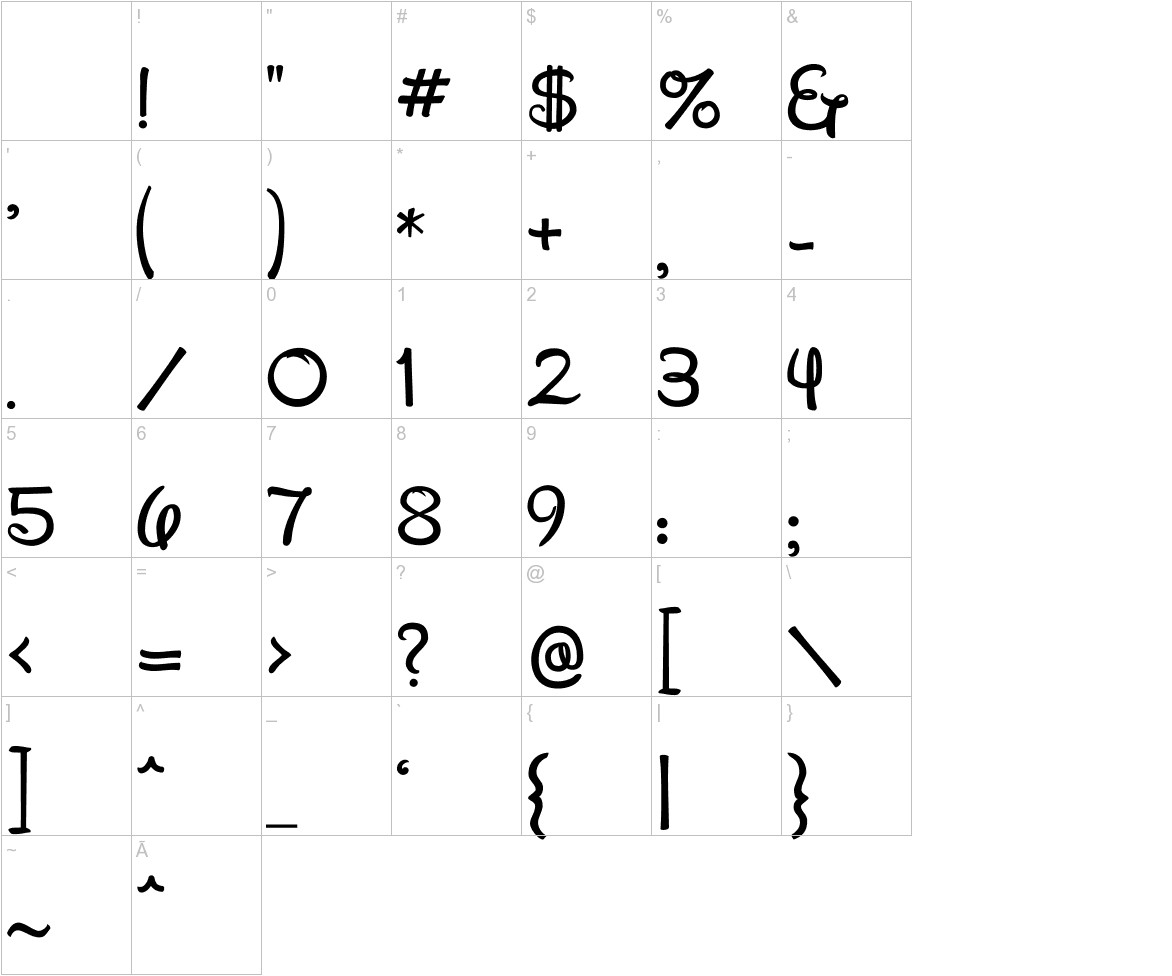 Waltograph characters
