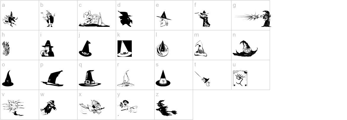 WitchesStuff lowercase