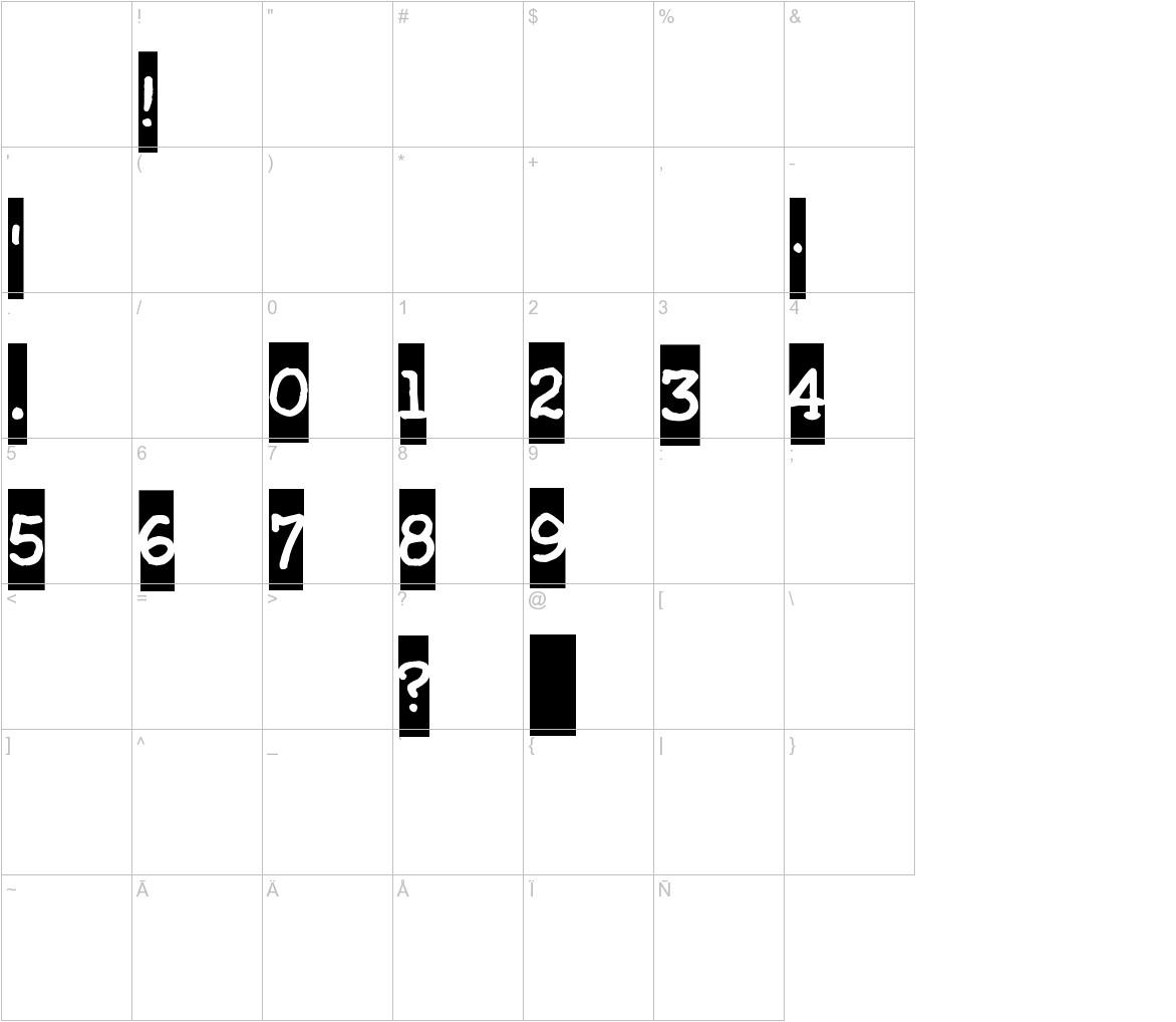 Xerography characters