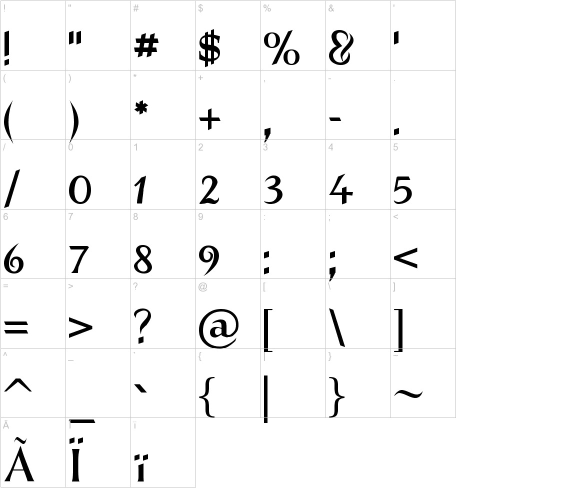 The Real Font characters